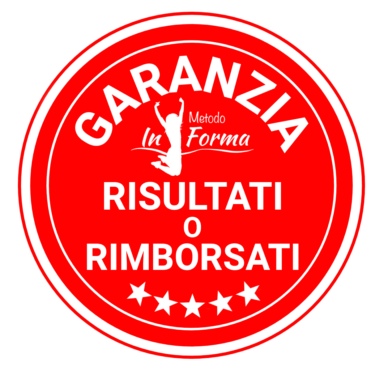 Garanzia MetodoInForma